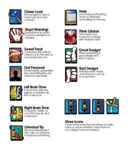These were icons we design for a book on iOS development for artists. They needed to be memorable so the reader didn't have to refer back to the key, but also artistic enough that hey showed the reader that the author (me) knew his stuff. Designed in Illustrator to scale to any size needed.